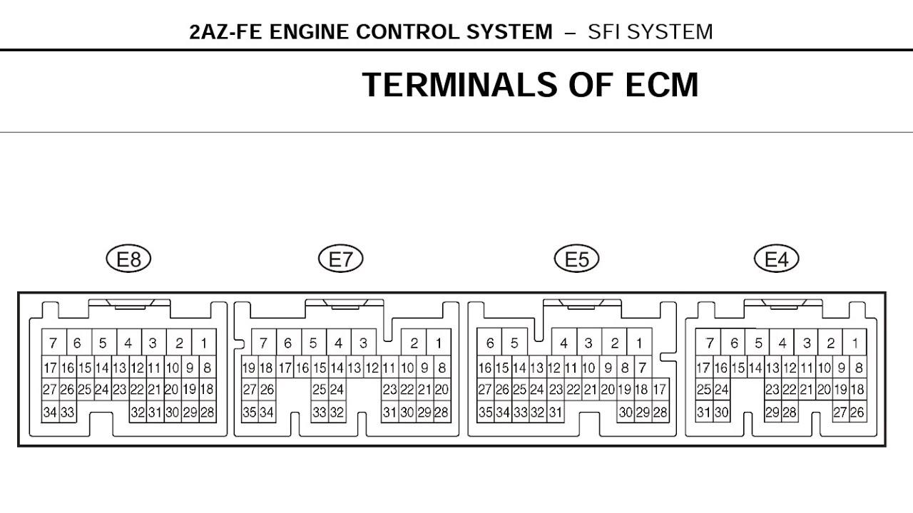 Wiring Diagram 2mz Fe Schematics Toyota Supra Ecu 2az Pinout Youtube 97 Avalon Motor 3 0