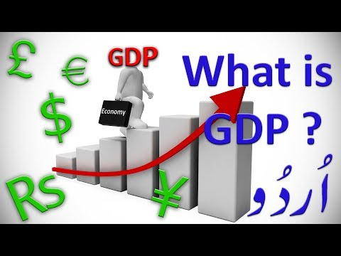 What is GDP ? - Basic Concept (Urdu)