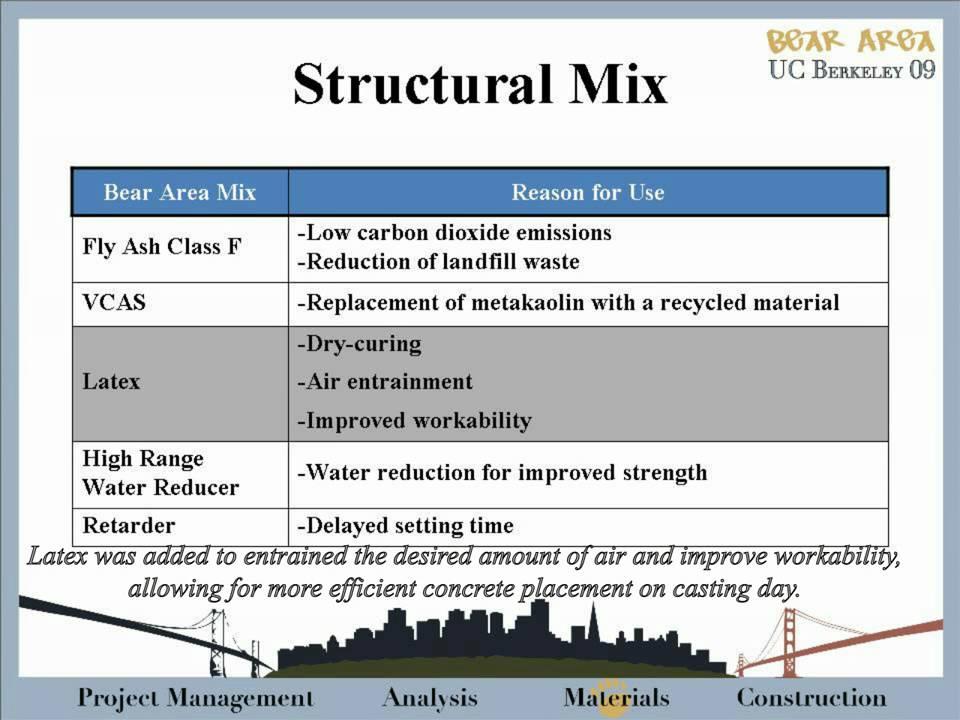 berkeley concrete canoe presentations at nationals (2009), alabama, Presentation templates