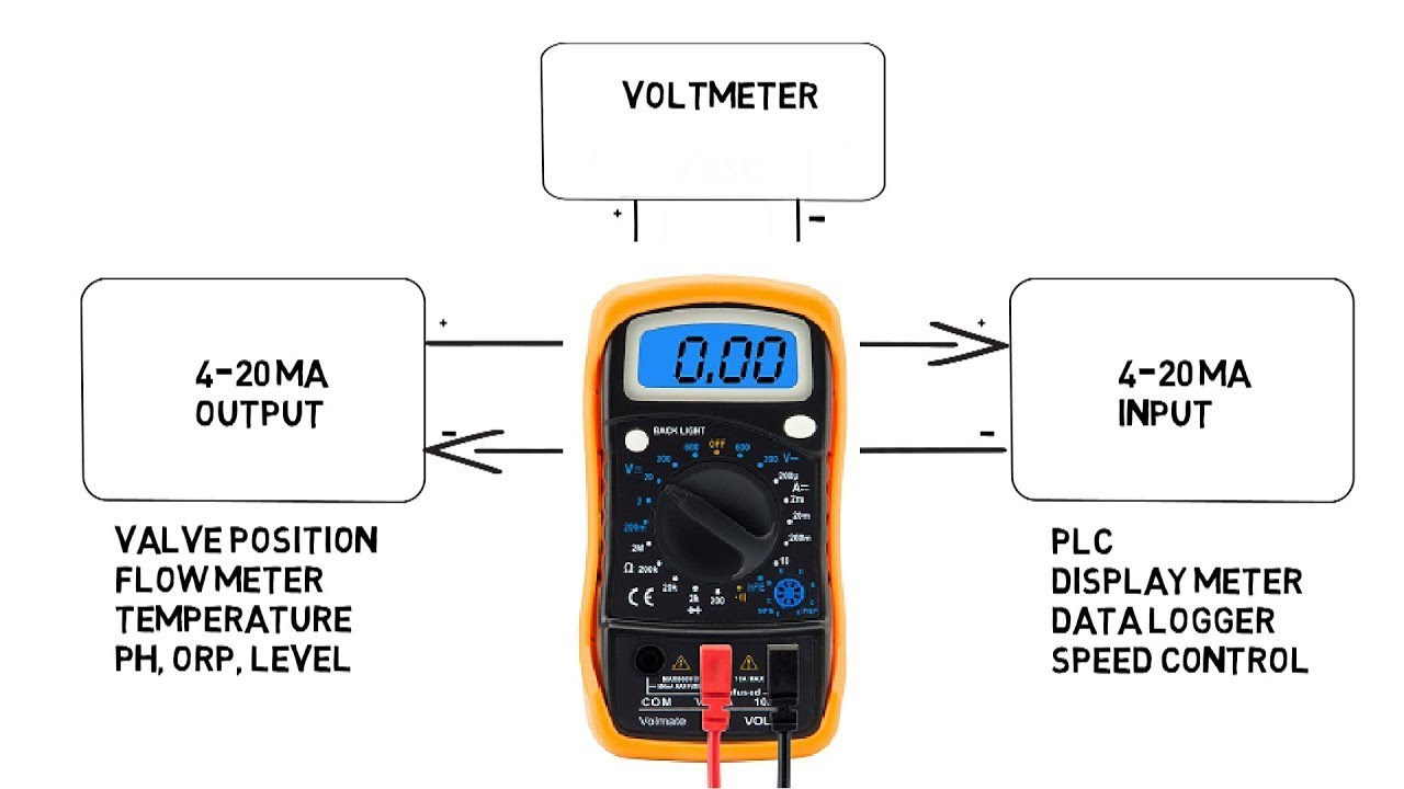 Multimeter Diagram Measuring Output Voltages
