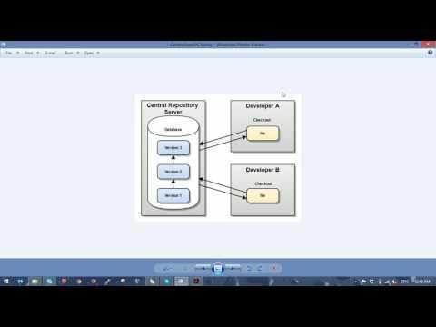 Version Control System, SVN, GIT Concept