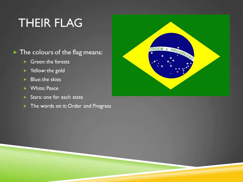 Brazilian Clothing Facts For Kids