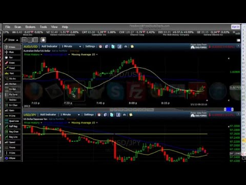 ⭐️forex binary options strategy