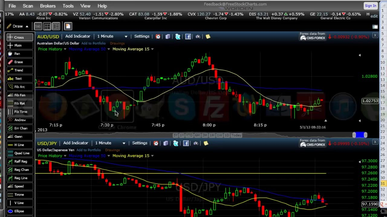 Test trade binary options