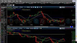 60 Second Strategy: Learn how to trade binary options for a profit
