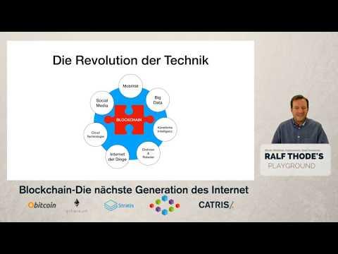 Blockchain- Die nächste Generation des Internet