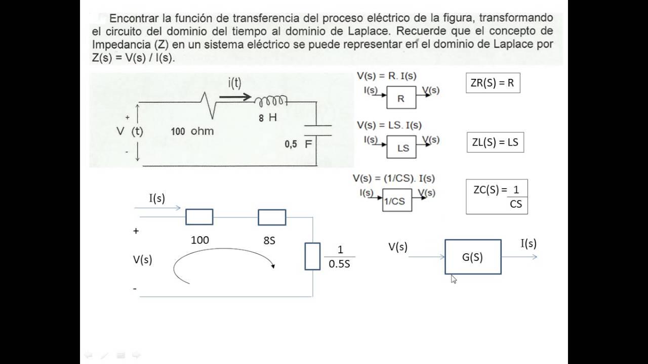 Modelo Matem U00e1tico De Funci U00f3n De Transferencia De Un