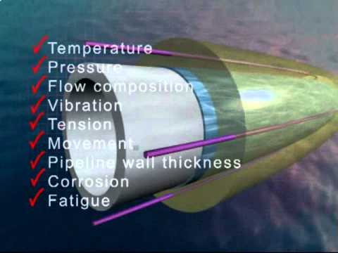 A smart subsea technology - Smart pipe by Sintef