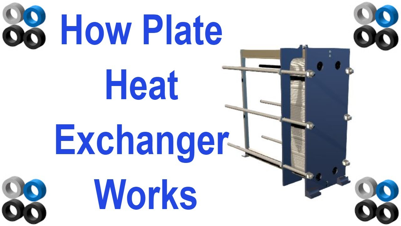 How Plate Heat Exchanger Works