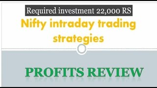 Nifty Intraday Strategy profits review