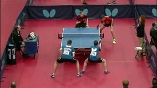 Рыжов и Макаров vs Felix Köhler (GER)/Erik Huzsvar (HUN) | Spanish J&C Open 2019