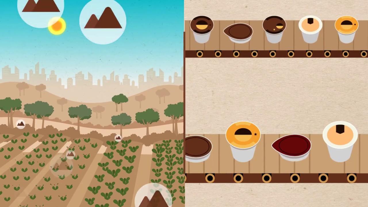 Red Cat Motion: Gojava  - Sáng kiến vừa bán coffee vừa bảo vệ môi trường.