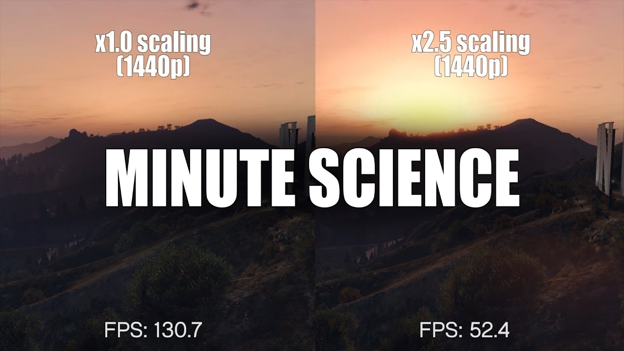 Frame Scaling What Is It And Should You Use It