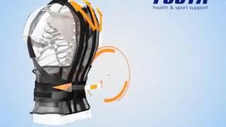 Торговая марка FOSTA(Ортопедические воротники, поддерживающие пояса, корректоры осанки, фиксаторы суставов, противогрыжевые..., 2016-05-26T10:29:37.000Z)
