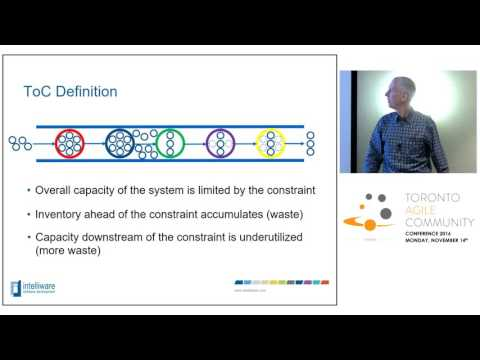 Use The Theory Of Constraints To Improve Your Planning Process