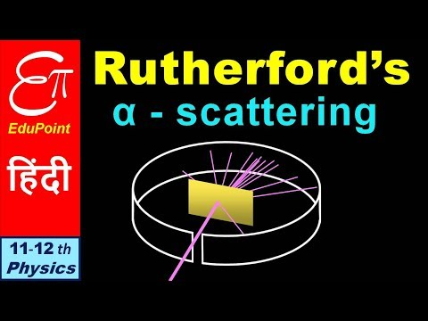 RUTHERFORD's Alpha Particle Scattering Experiment | video in HINDI