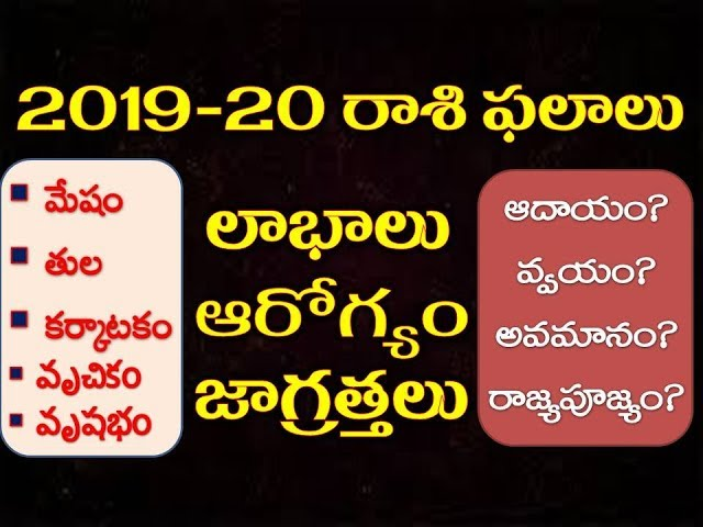 Rasi Phalalu 2019-20|Profits,Health,Concerned issues|#zodiac signs 2019|Yearly Horoscope 2019 telugu