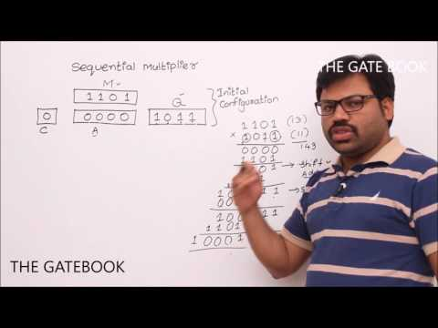 Sequential multiplier - Unsigned numbers