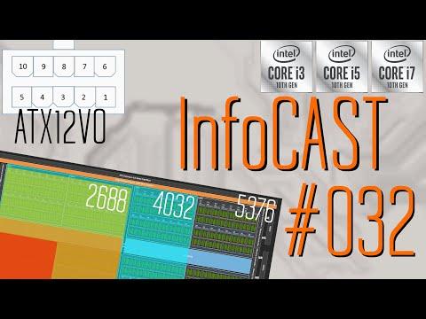 InfoCAST #032 | Главные новости мая