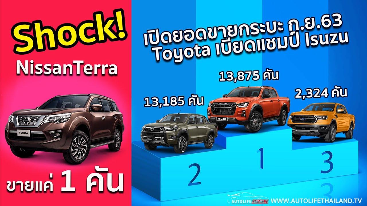 โตโยต้า REVO ไล่บี้ D-MAX เปิดยอดขายกระบะเดือนกันยายน63 ตะลึง!! Nissan Terra ขายแค่ 1 คัน