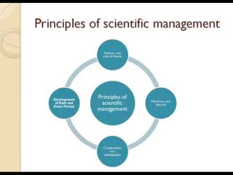 use of scientific management in the This book describes how one can use the scientific method to solve everyday problems including medical ailments, health issues, money management, traveling, shopping, cooking, household chores, etc.