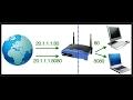 Mikrotik Setup dst-NAT for Port Forwarding