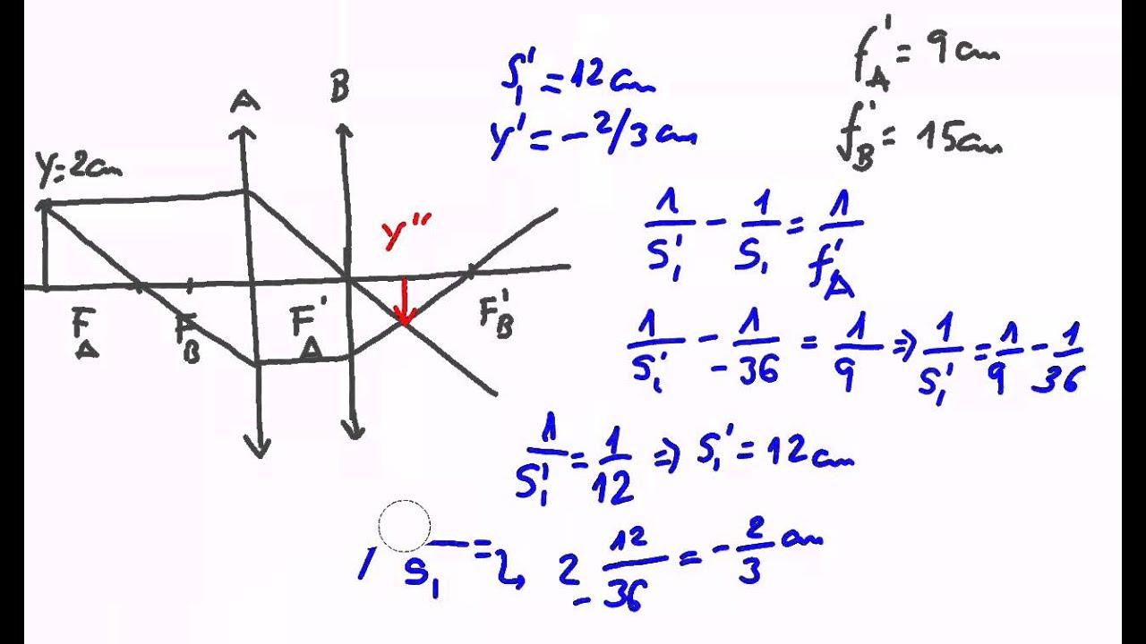 8b24ecc4b4 Problema de óptica con 2 lentes convergentes - YouTube