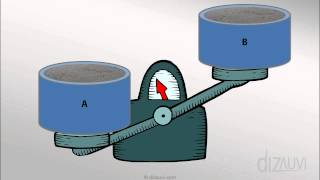Measurement of Length, Mass Time