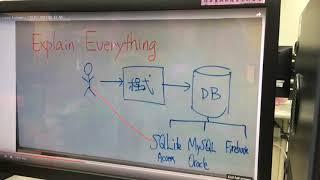 SQLite,MYSQL,firebase