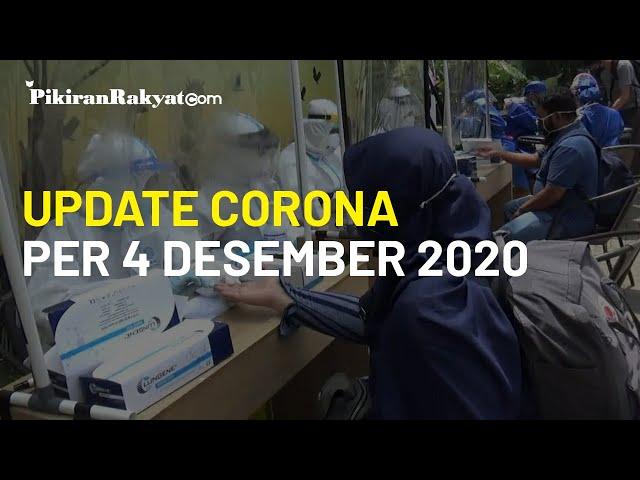 BREAKING NEWS: Update Kasus Corona di Indonesia per 4 Desember 2020, +5.803 Orang Positif