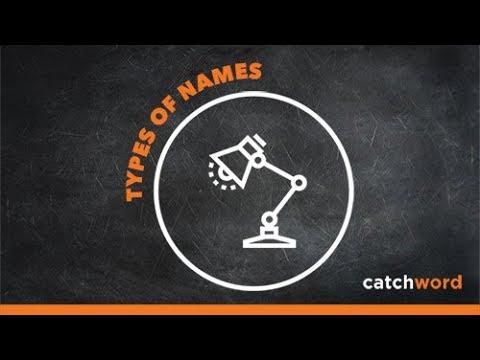 Naming Resources | Brand Naming Guide | How-to Naming Videos