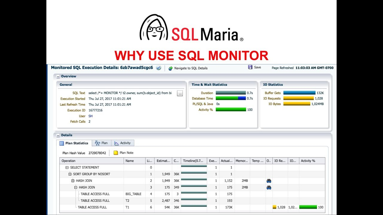 Getting the most out of Oracle SQL Monitor   SQLMaria