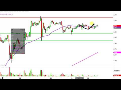 Fannie Mae - FNMA Stock Chart Technical Analysis for 11-28-16