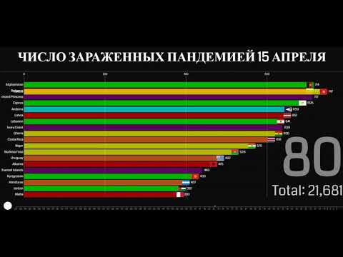 КОРОНАВИРУС СТАТИСТИКА 15 АПРЕЛЯ,Число заболевших по странам,последние новости статистика