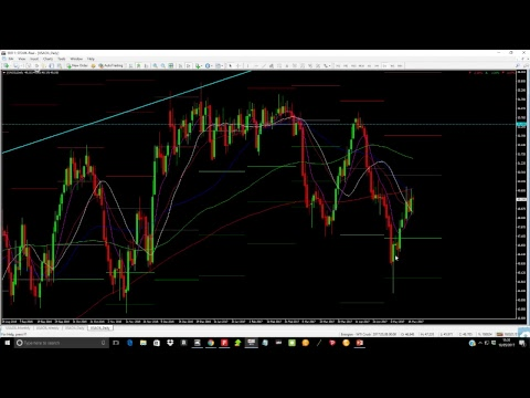 Live Commodity Analysis with The Gold & Silver Club for May 18