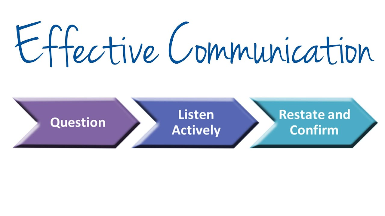 mportance of effective communication for organizational 5 tips for effective communication in the workplace - 1  schedules, we lose  sight of the importance of sharing information with employees  develop a  strategy for how the organization will communicate with employees.