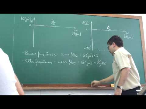 Intro to Control - 15.3 Bode Plot Stability from YouTube · Duration:  9 minutes 42 seconds
