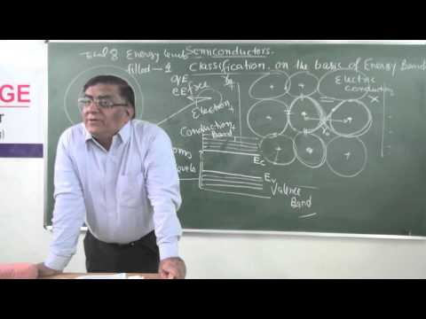 XII-12.1.Semiconductor Intro(2014)Pradeep Kshetrapal Physics