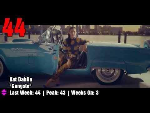 Billboard R&B/Hip-Hop Top 50 (05/18/13)