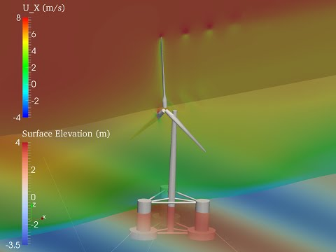 The OC4-DeepCWind Floating Offshore Wind Turbine Simulation under Combined Wind-Wave Conditions