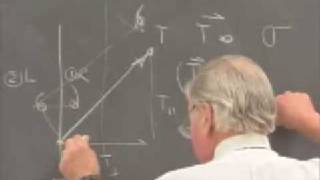 MIT 3.60 | Lec 5b: Symmetry, Structure, Tensor Properties of Materials