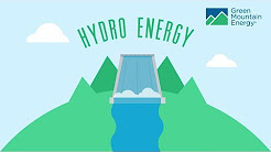 Renewable Energy 101: Hydropower