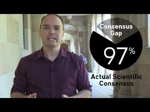 The 97% consensus on global warming