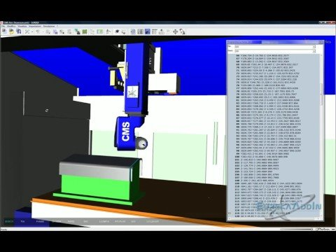 CMS in Eureka Virtual Machining