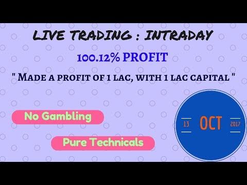 100.12% Profit LIVE TRADING : MULTIPLE TRADES