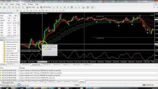 Forex scalping system 2017. Highly Accurate