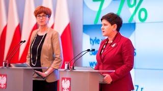 Beata Szydło o rekordowo niskim wskaźniku bezrobocia w Polsce
