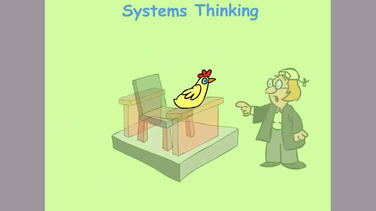 Systems Thinking - YouTube