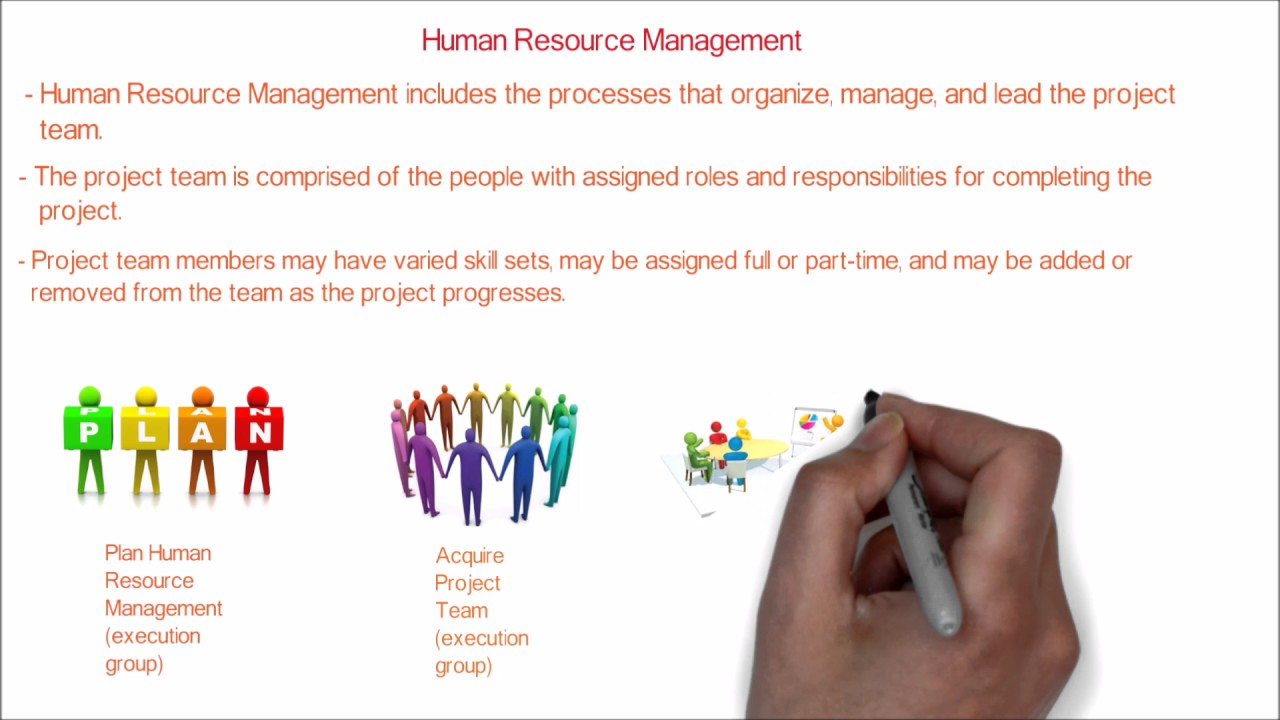 Manage Resource 63 Pmp Project Human Resource Management Overview Processes In Project Human Resource Management
