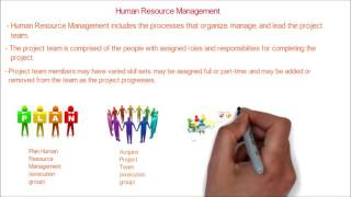 This pmi pmp pmbok project management tutorial video explains about the human resource knowledge area. i...